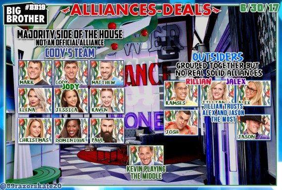 Big Brother 19 Week 1 Alliances