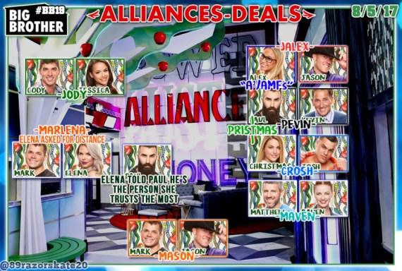 Big Brother 19 Alliances Week 6