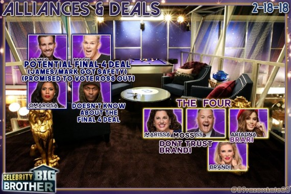 Celebrity Big Brother Week 3 Alliance Chart