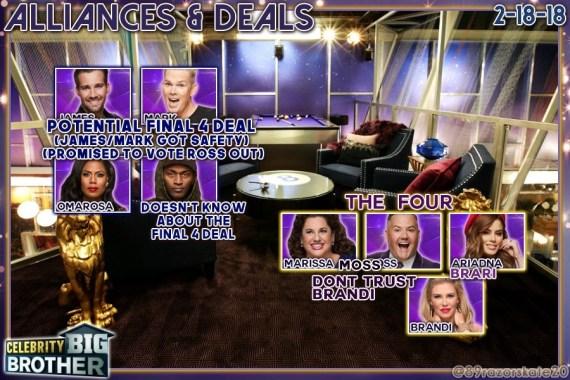 Celebrity Big Brother Week 3 Alliance Chart