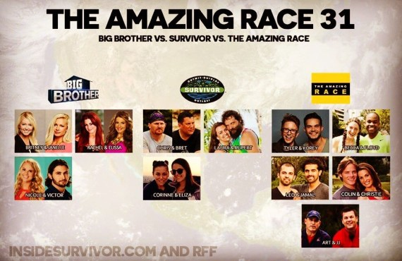 The Amazing Race 31-Cast Reveal