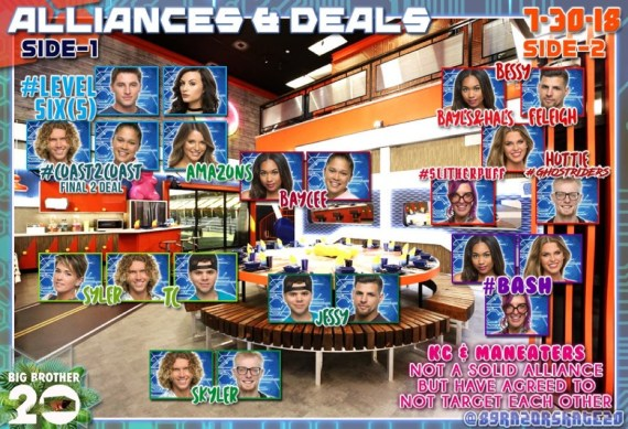 Big Brother 20 Alliance Update Week 5