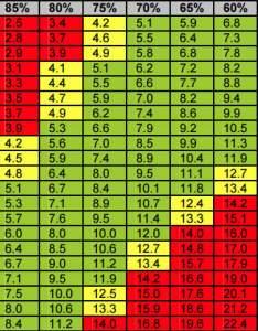 Vapor pressure deficit also vs relative humidity for your marijuana grow rh bigbudsmag