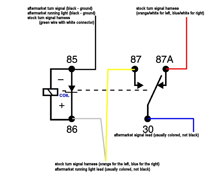 Running Light To Blinker Wire Harness : 37 Wiring Diagram