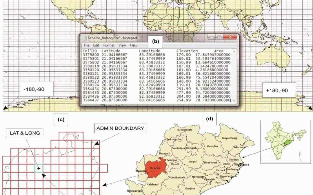 CRAFT: A Multi-Scale Multi-Model Gridded Framework for Forecasting Crop Production
