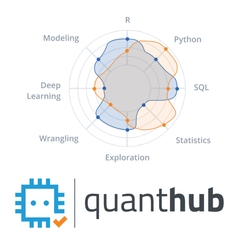 Validating Data Scientists with QuantHub