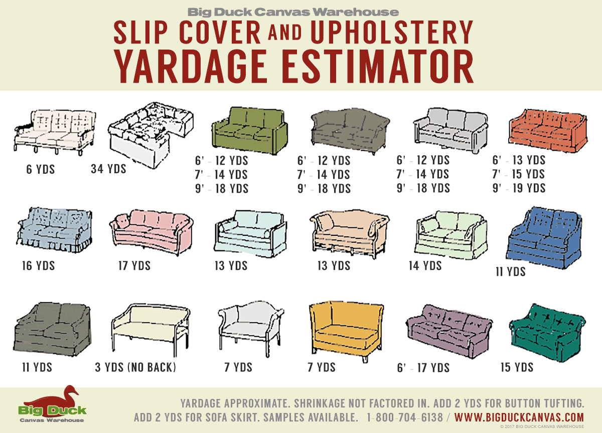 how much fabric to make a sofa cover disassemble ashley recliner many yards visual yardage guide for slipcovers big duck