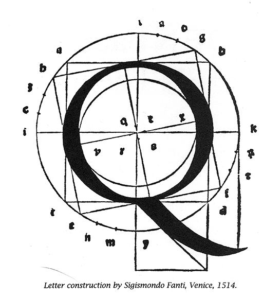 Compass Alphabetical Drawingalphabet S drawing tutorials in