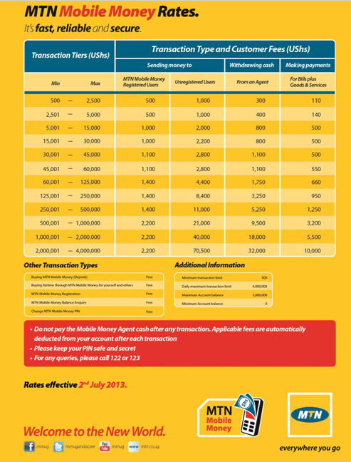 MTN Uganda revises Mobile Money tariffs following the new Tax on