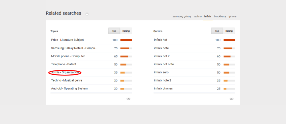 infinix-related searches
