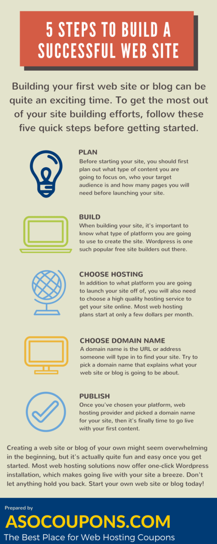 Simple Guide To Web Hosting