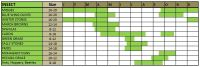 Flathead River Fly Fishing Hatch Chart & Fly Patterns