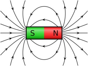 Magnet with lines