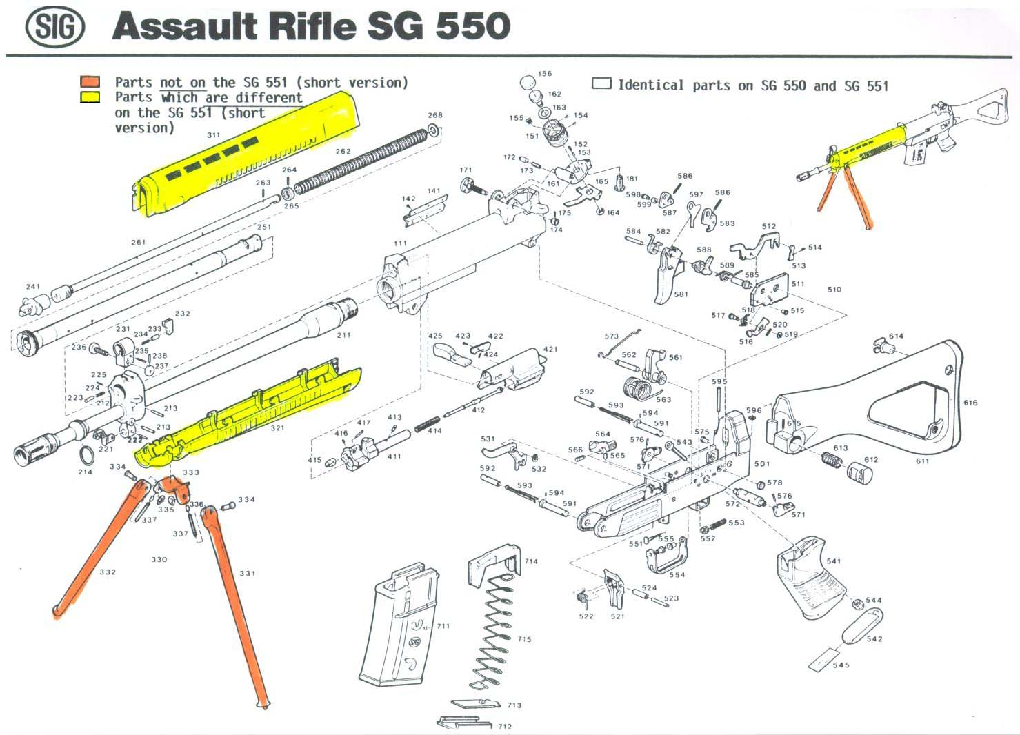 Sig 550 551 Technical Data And Test Documentation