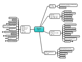Download free Science mind map templates and examples