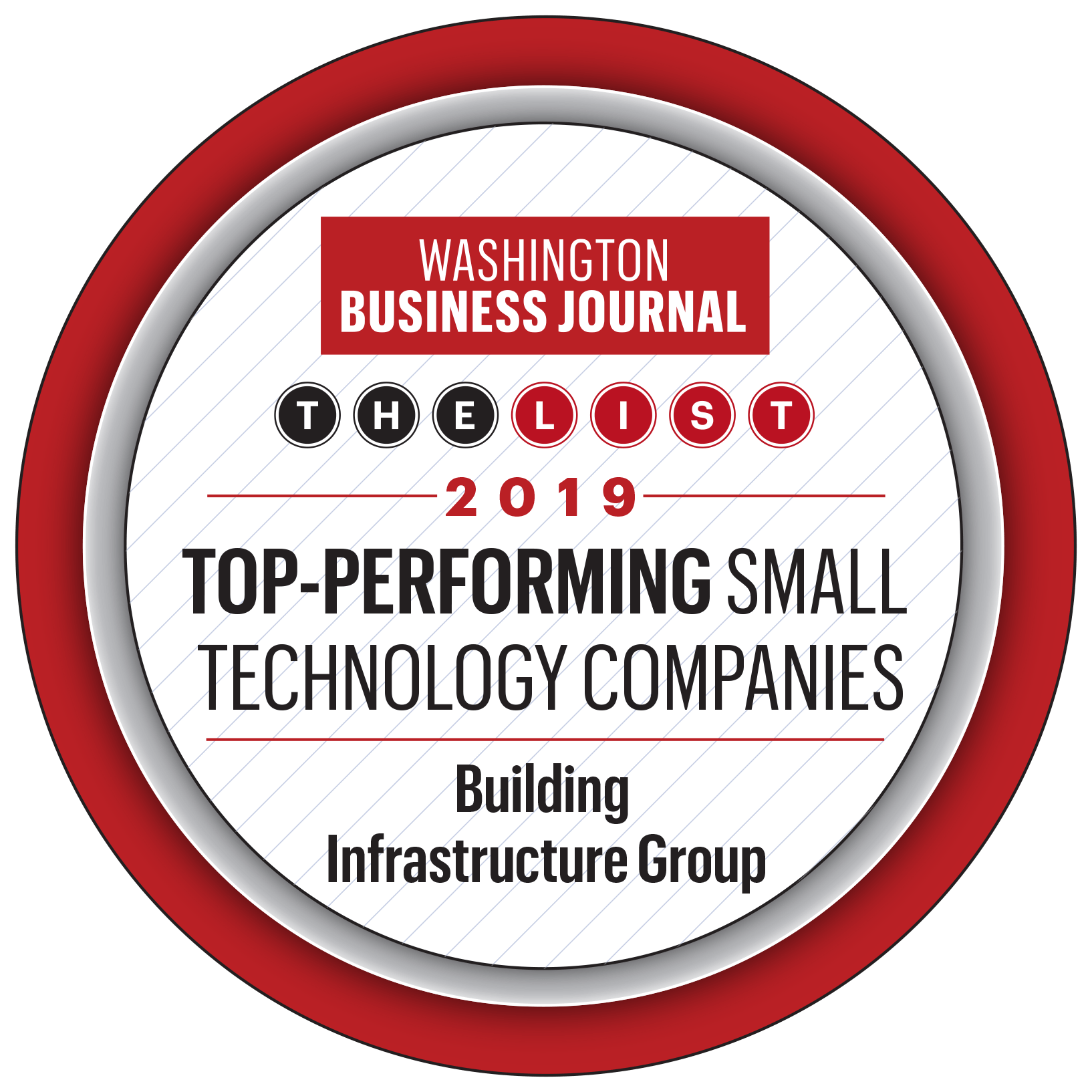 Top-Performing Small Technology Companies - 2019