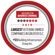 Largest Veteran-Owned Companies in Greater DC - 2019
