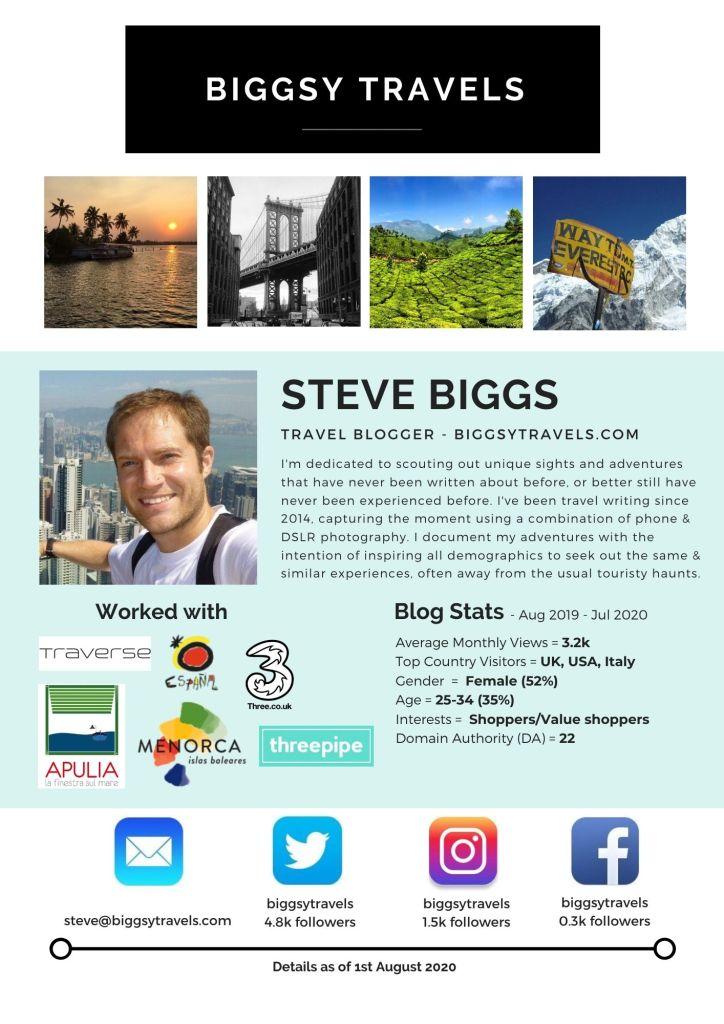 Biggsy Travels Media Kit
