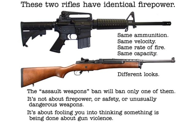 my thoughts on gun control and the assault weapon ban