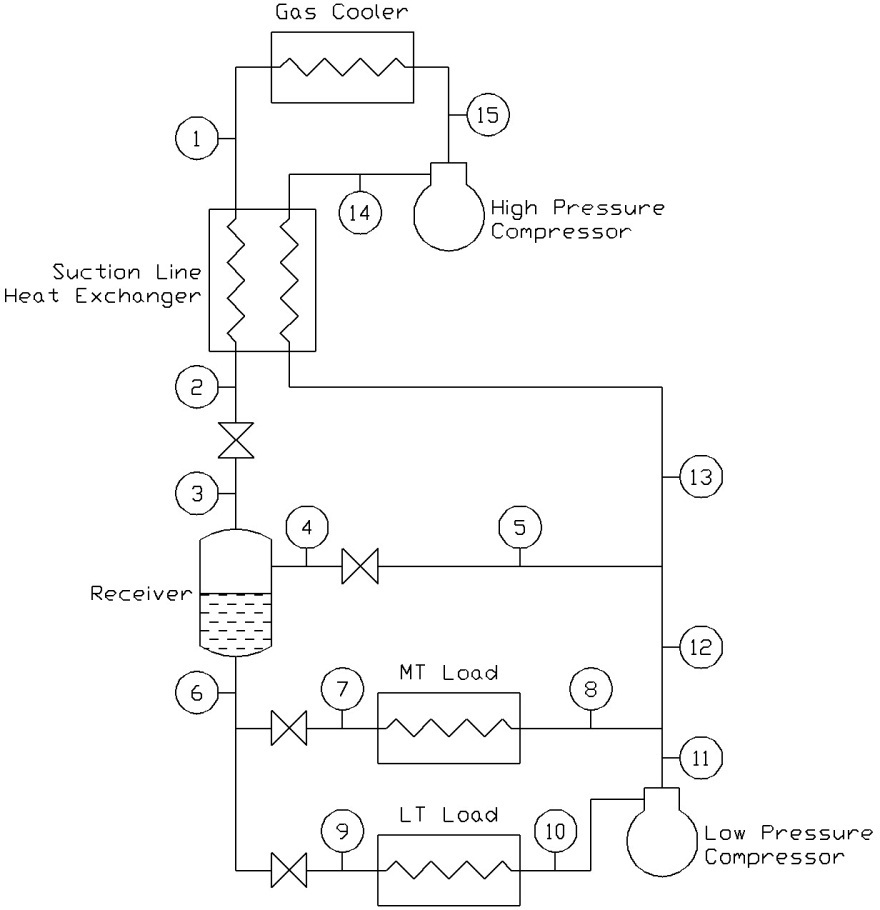 medium resolution of schematic of the transcritical co2 booster refrigeration cycle