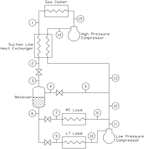 small resolution of schematic of the transcritical co2 booster refrigeration cycle