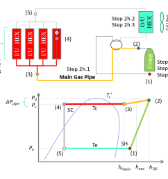 schematic pressure enthalpy diagram for vrf operation heating mode [ 1163 x 869 Pixel ]