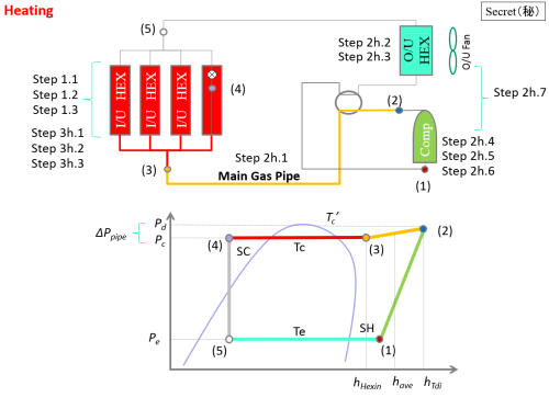 small resolution of schematic pressure enthalpy diagram for vrf operation heating mode