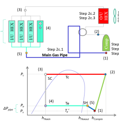 schematic pressure enthalpy diagram for vrf operation cooling mode [ 1159 x 868 Pixel ]