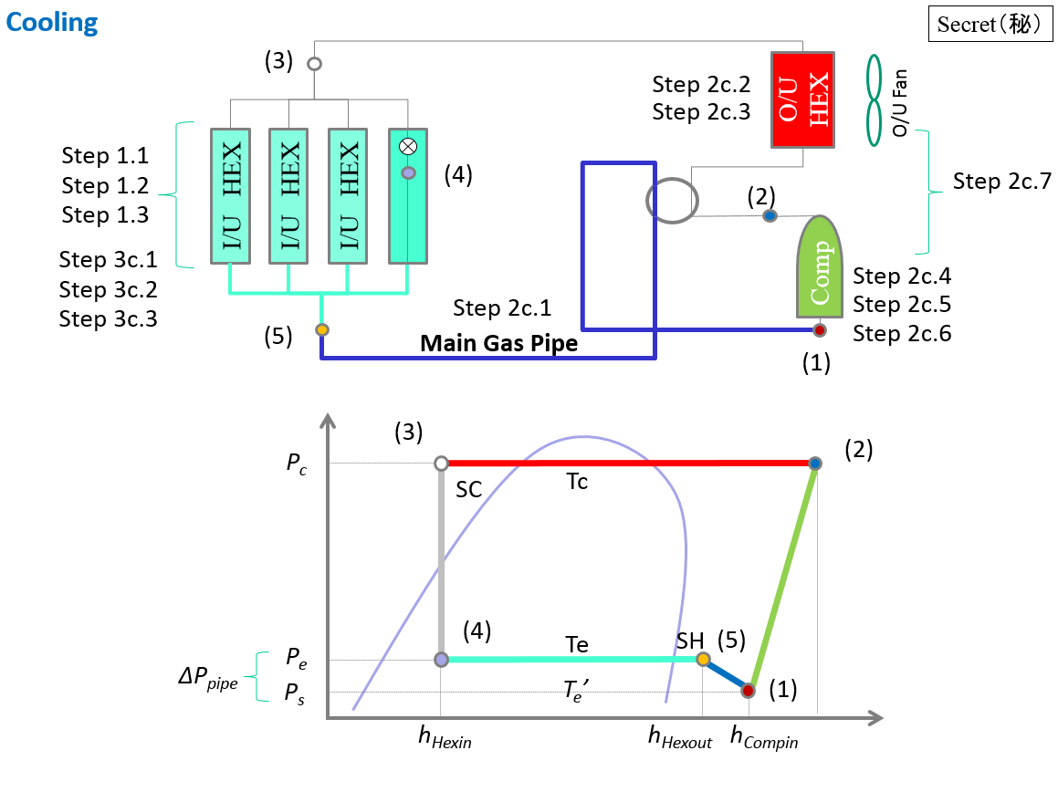 hight resolution of schematic pressure enthalpy diagram for vrf operation cooling mode