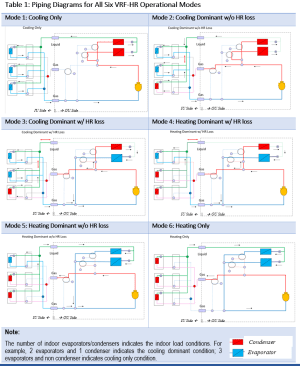 Piping Diagram For Vrv System   New Wiring Resources 2019