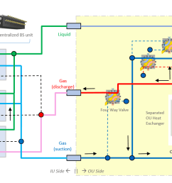 schematic chart of a 3 pipe vrf hr system [ 1421 x 653 Pixel ]