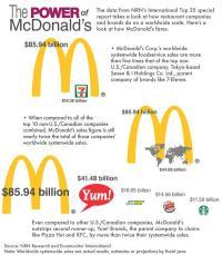 Rivals around the world | Burger War