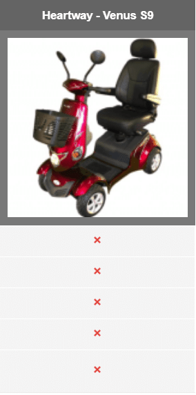 Big Mike's scooter comparison