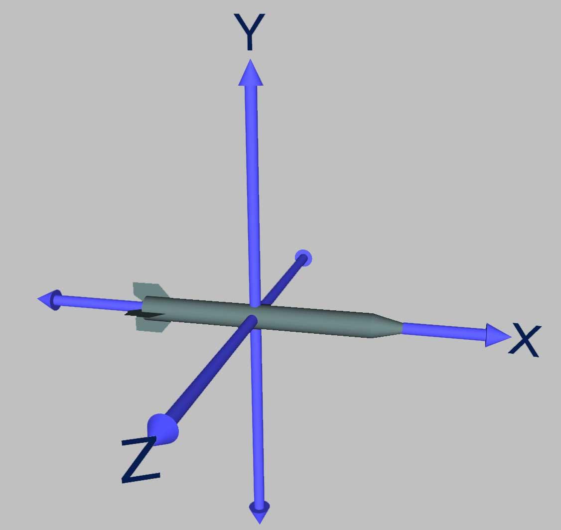 3d Co Ordinate Geometry
