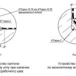 Гидроизоляционная галтель КТ трон