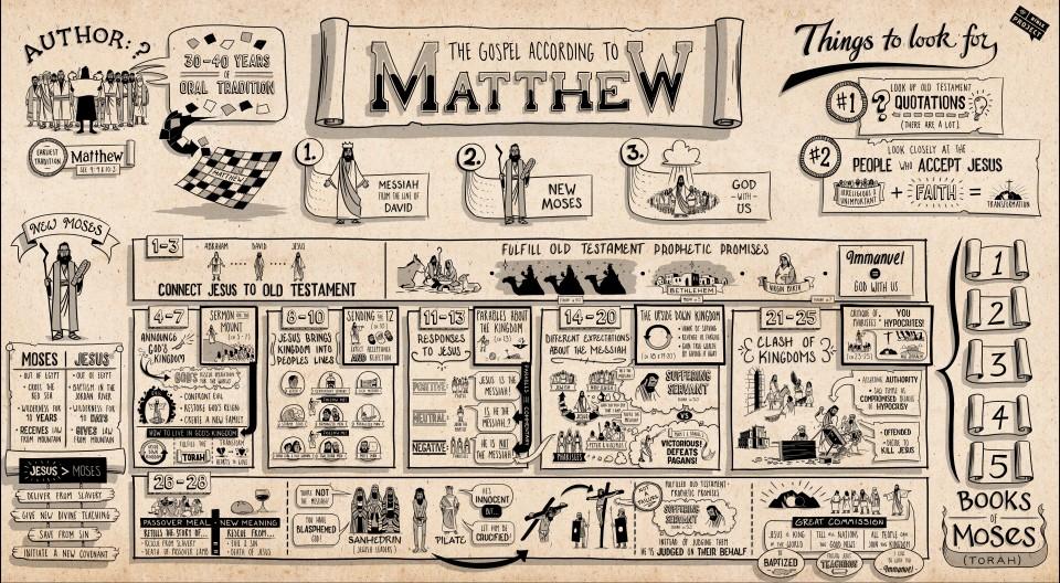 matt_poster