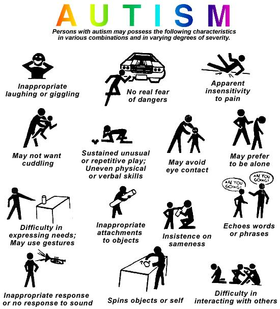 What Is The Spiritual Or Energetic Basis Of Autism Big