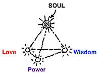 TLE-Soul copy