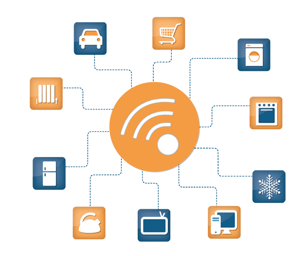 Embracing IoT