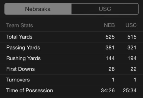 Nebraska USC Stat Line