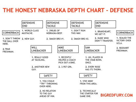 DEFENSE DEPTH CHART FINAL.001