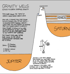 from xkcd by randall monroe [ 2160 x 934 Pixel ]