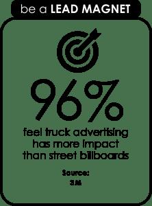 Transport_Truck_Advertising_Stat