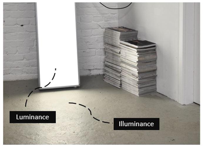 Digital Signage Luminance & Illuminance