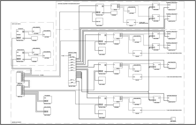 Wynn control schematic
