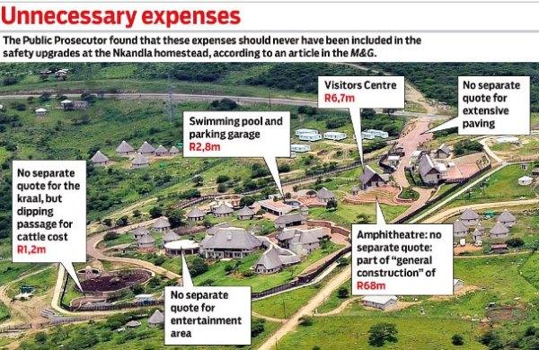 Nkandla Unnecessary expenses WITNESS copy