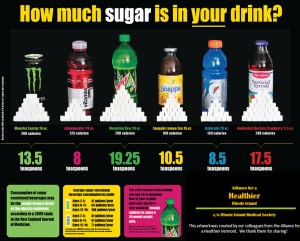 how much sugar in your drink
