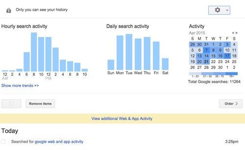 Personal Information collected by Google (3)