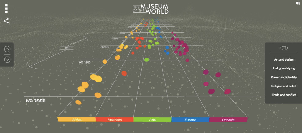 Best virtual museums