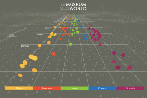 Best virtual museums